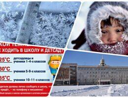 Ожидается резкое похолодание в Каменске-Уральском 23 января 2021